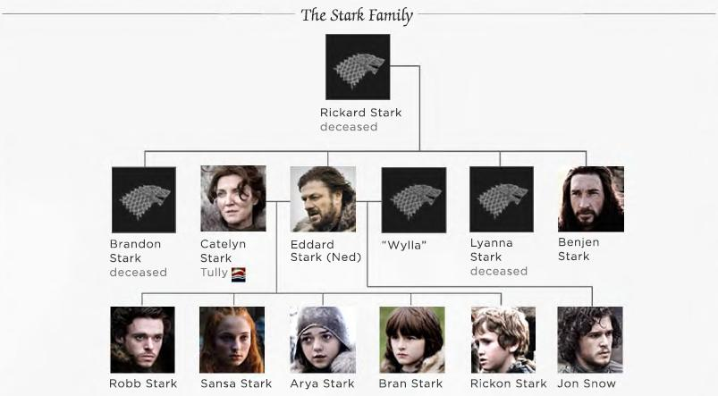 wylla game of thrones